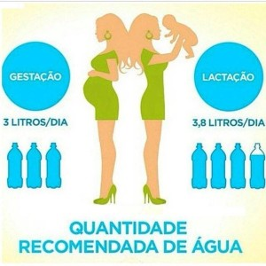 recomendaçao de agua por dia para quem está fazendo aleitamento materno