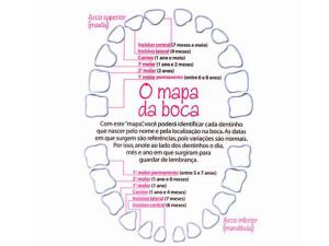 mapa-da-boca