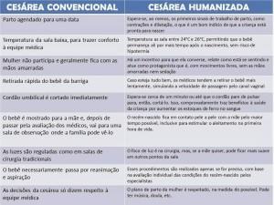 cesarea humanizada