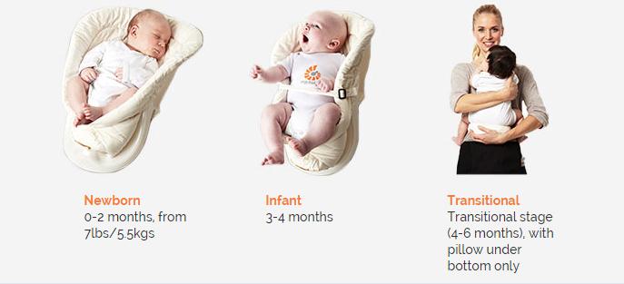 ergobaby infant insert respeitando a fisionomia e a coluna do bebe