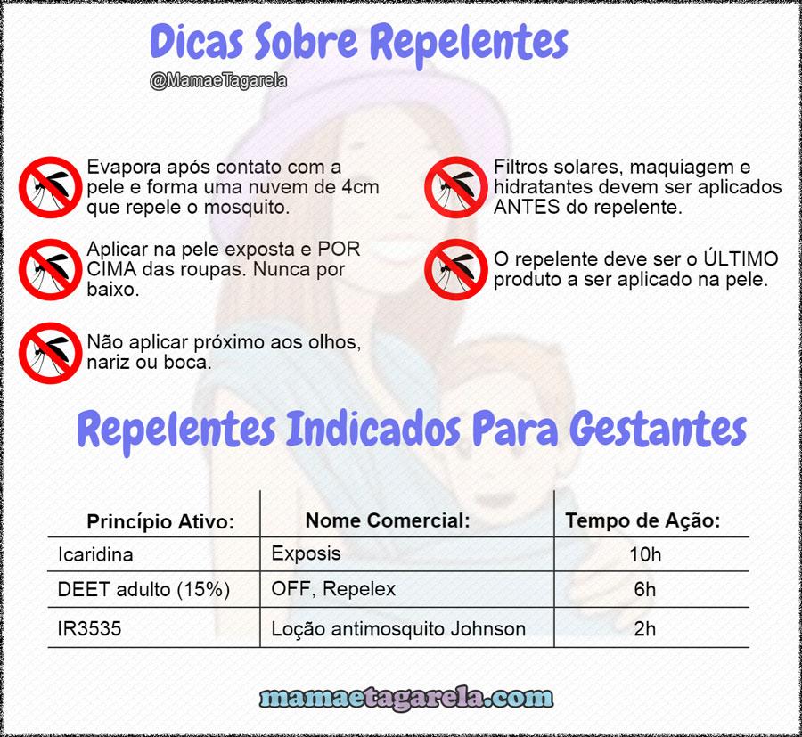 zika virus repelentes indicados para gestantes mamae tagarela