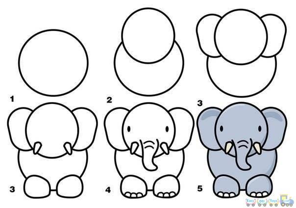 desenhos faceis de desenhar - elefante