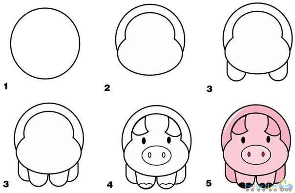 desenhos faceis de desenhar - porco