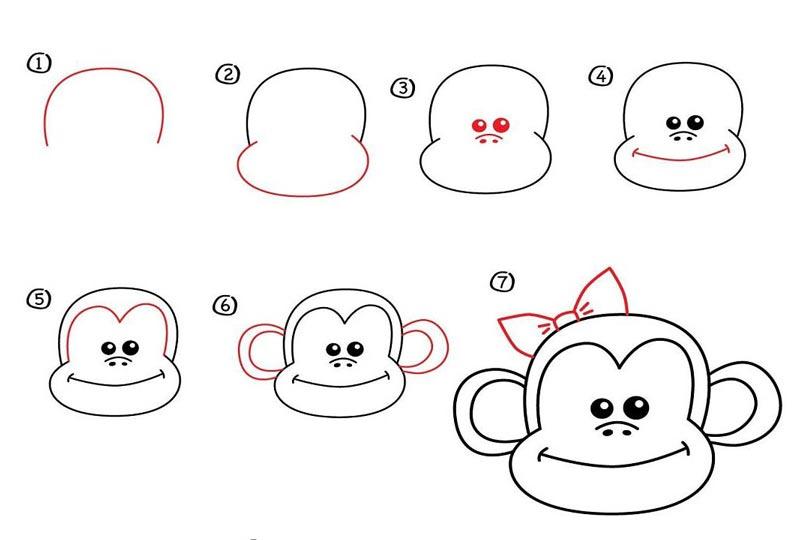 desenhos faceis de fazer - macaco 2